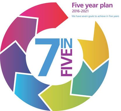 Picture of Five Year Plan